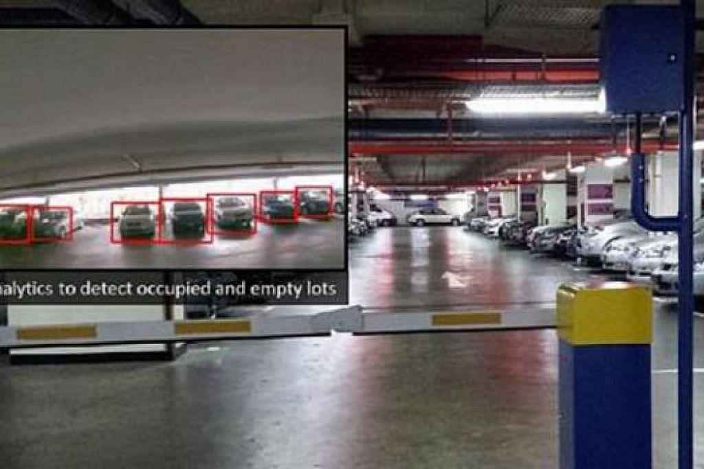 CANGGIH: Sistem pengurusan tempat meletak kereta bijak dapat memantau dan mengurus ruang tempat meletak kereta bagi keperluan penduduk dan juga pengunjung.