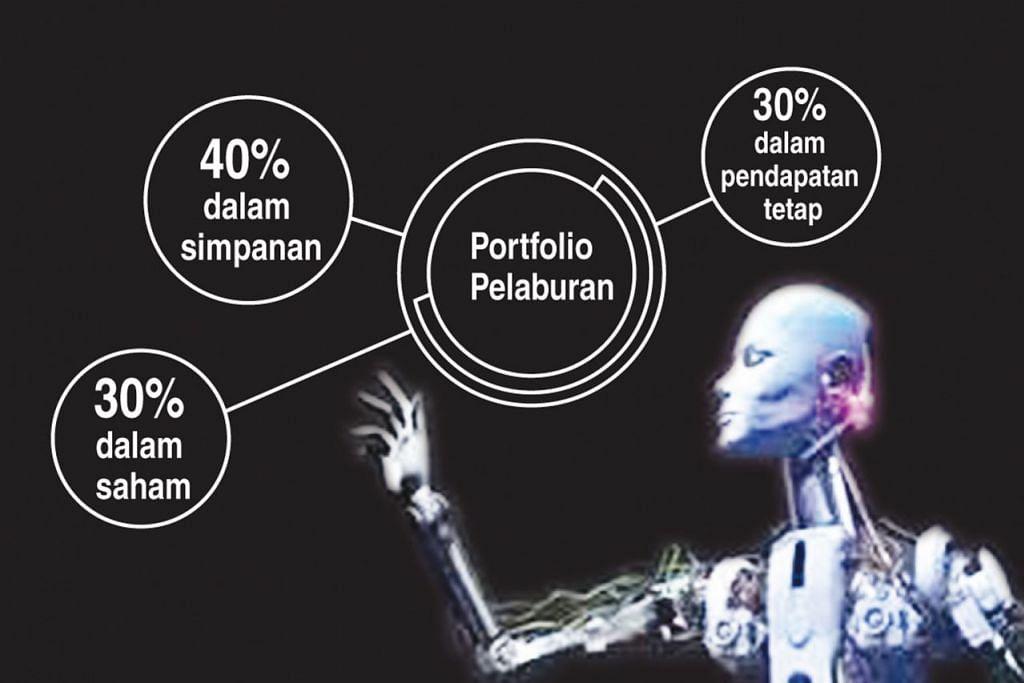 GANTIKAN PERANCANG KEWANGAN?: Penasihat Robo boleh memberikan nasihat pelaburan dan buat pelaburan bagi pihak pelanggan pada kos yang lebih rendah.