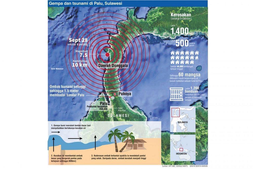 Peta Lingkaran Api Pasifik, satu kawasan berbentuk ladam kuda sepanjang 40,000 km melingkari Lautan Pasifik yang sering mengalami gempa bumi dan letusan gunung berapi.