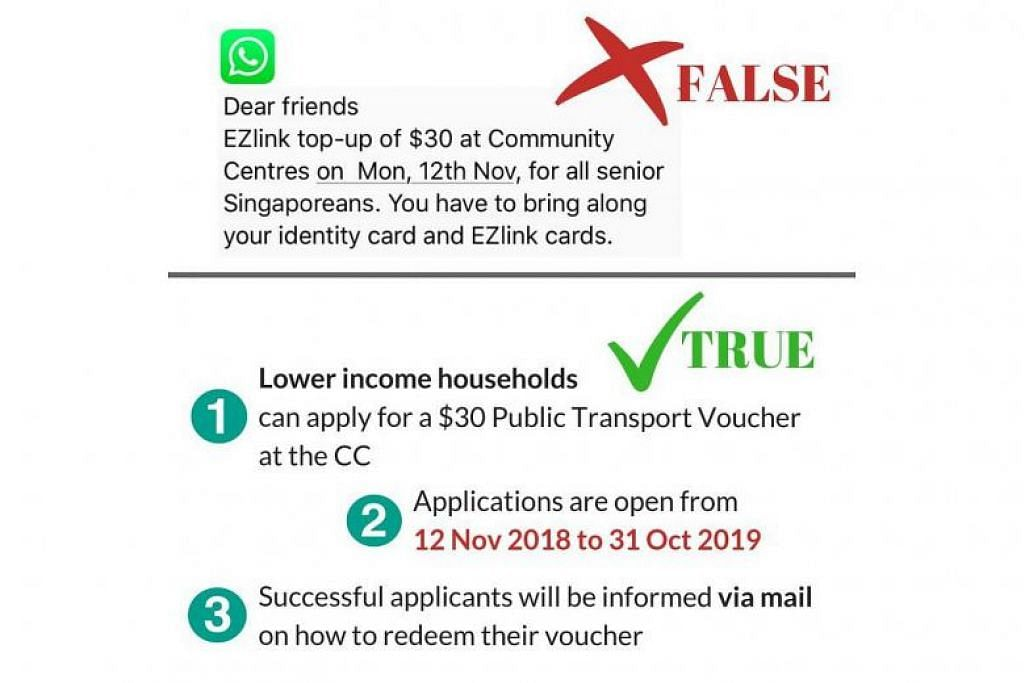 MOT posts clarification after false messages on public transport vouchers circulate