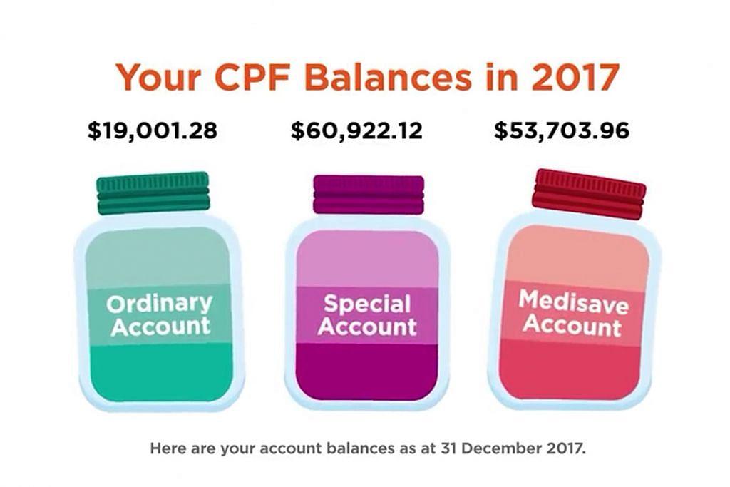 TABUNG SIMPANAN PEKERJA (CPF) Pelbagai inisiatif wadah digital bagi permudah pencarum fahami baki CPF