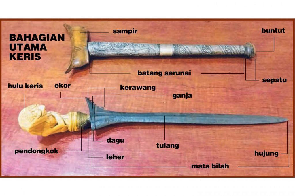 BAHAGIAN KERIS: Keris adalah sebilah senjata yang rumit pembuatannya dengan setiap bahagian mempunyai nama unik. - Foto BH oleh ISMAIL ALI