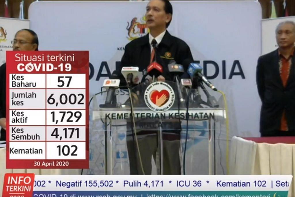 KES KORONAVIRUS: Sebanyak 57 kes baharu positif COVID-19 dilaporkan hari ini dan menjadikan jumlah kumulatif kes sebanyak 6,002 kes.