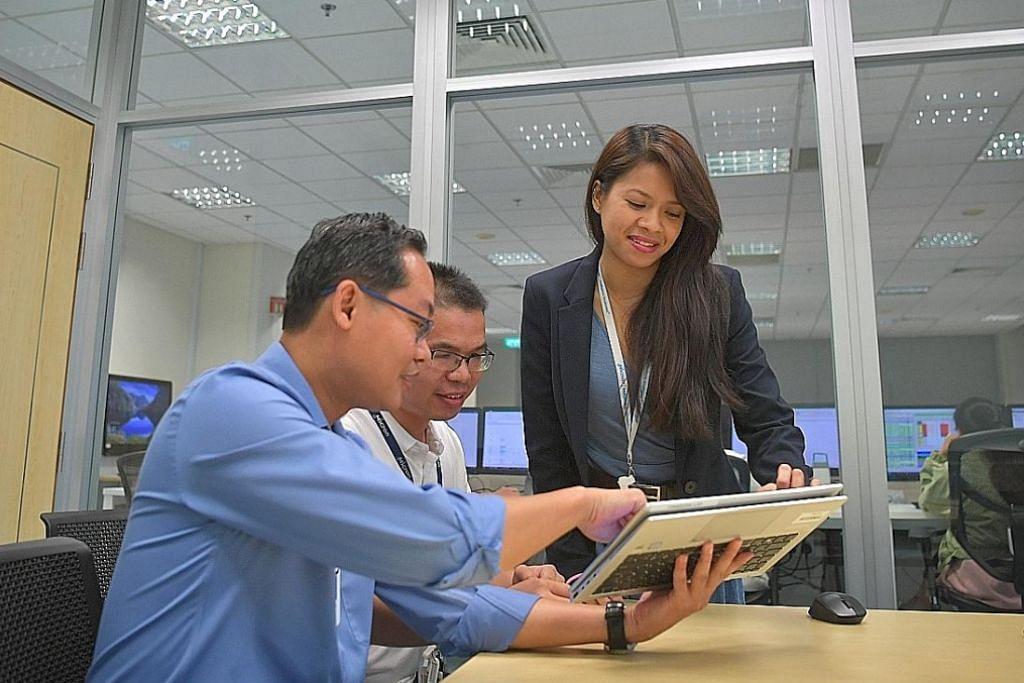 Timba kemahiran pemprograman tingkat produktiviti